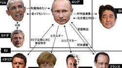 G7、ロシアへの各国の対応に温度差