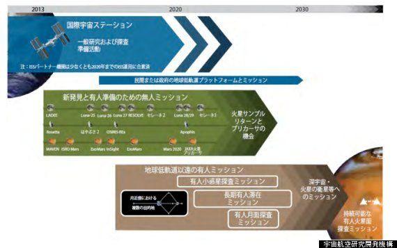 「火星の有人探査」日本も参加へ なぜ人類は赤い惑星を目指すのか?