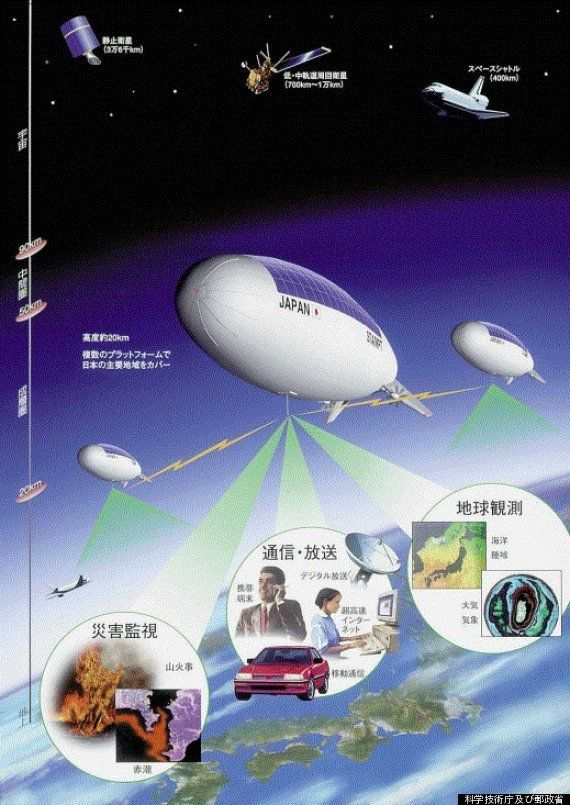 Project Loon(プロジェクト