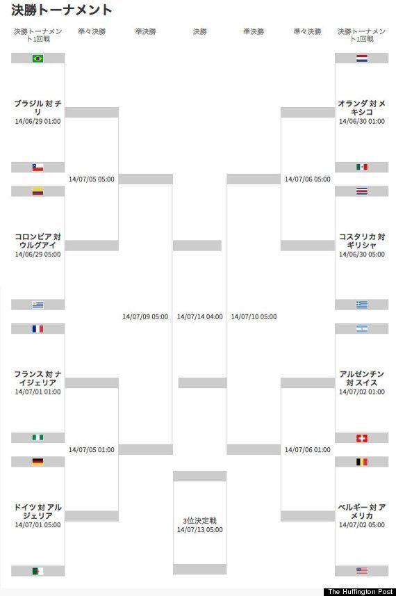 サッカーワールドカップ ミュラーが4得点、ドイツは決勝リーグへ ベスト16が出揃う