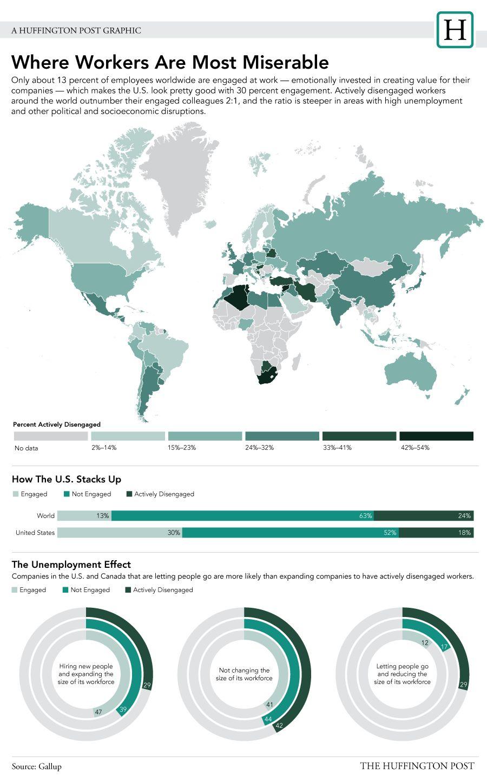 「嫌々ながら仕事する」労働者の割合が高い国は?