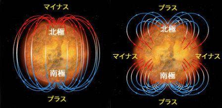 「太陽に元気がない」 地球寒冷化の予兆?