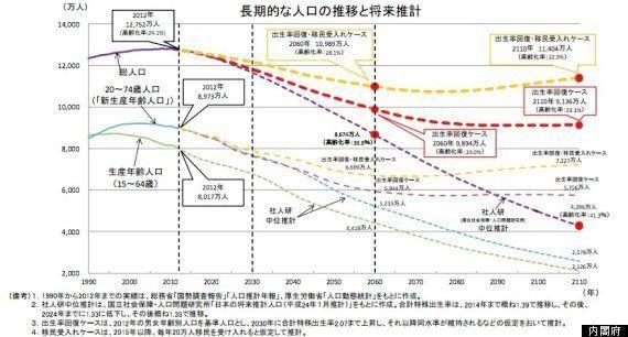 移民で日本の人口1億人を維持できるか 政府の議論が本格化