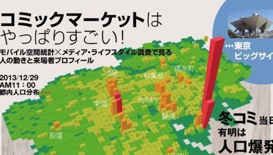 コミケ開催時のビッグサイトの人口爆発がすごい【インフォグラフィック】