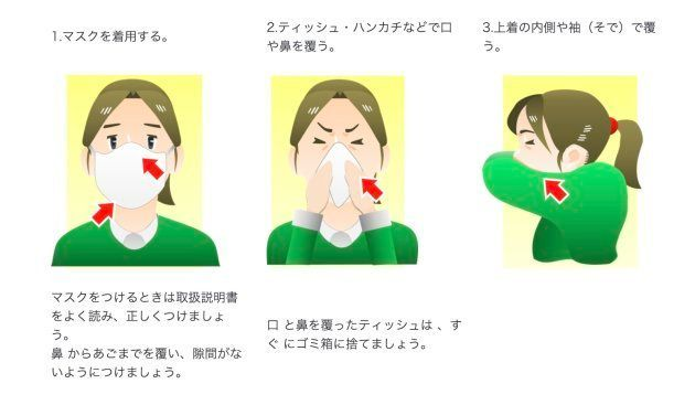 正しい咳エチケット