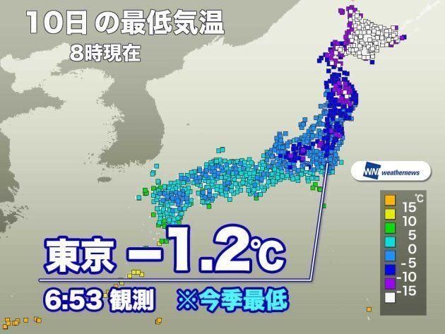 10日の最低気温(8時現在)