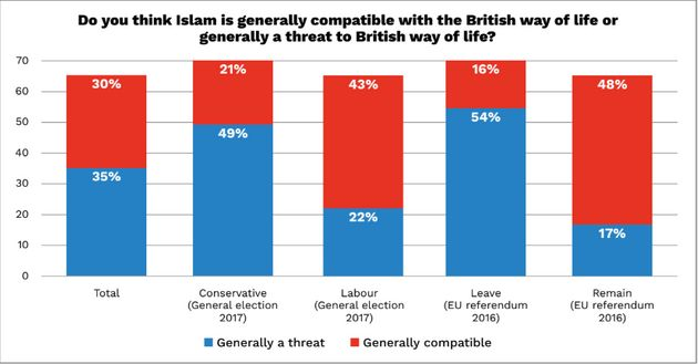 Exclusive: Tory Party 'In Denial' Over Islamophobia, Anti-Racism Report
