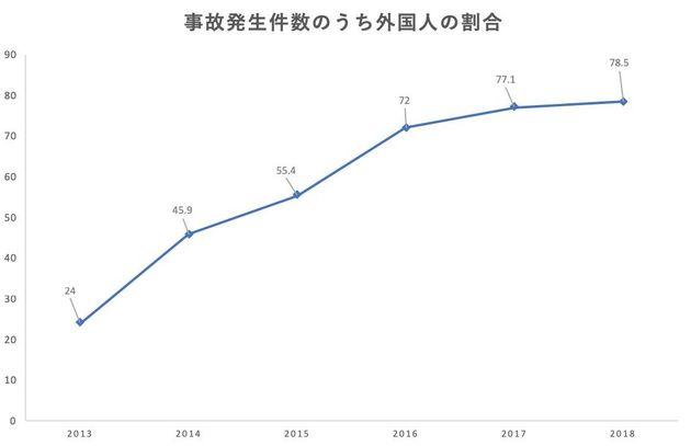 奈良公園、シカとの写真撮影は危険かも 外国人中心にケガが増加中