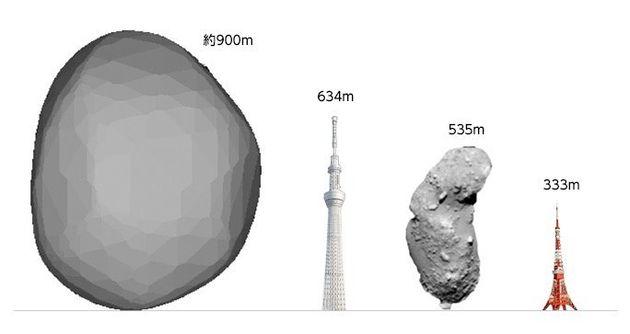 リュウグウ(左)と、東京スカイツリーなどの大きさの比較。右から2番目は「はやぶさ」が着陸した小惑星イトカワ