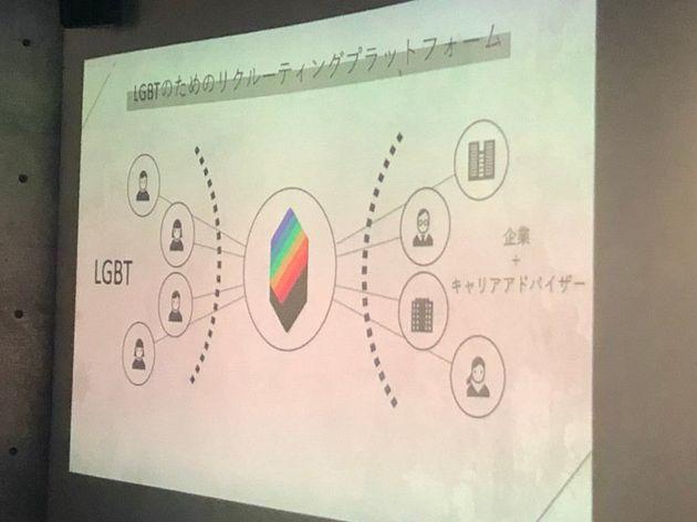 LGBTのためのリクルーティングプラットフォーム