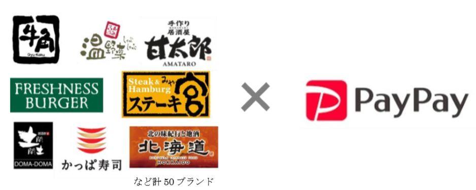「PayPay」が牛角やかっぱ寿司などで利用可能に 2019年3月から