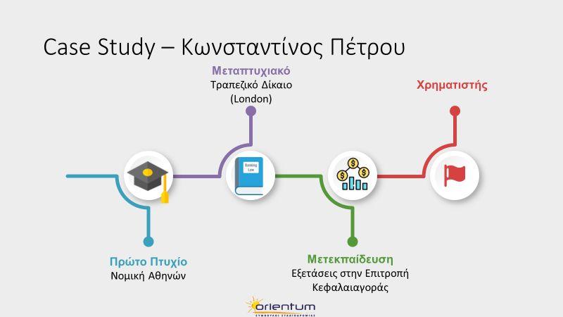 Νομική Σχολή: Σπουδές & Αγορά