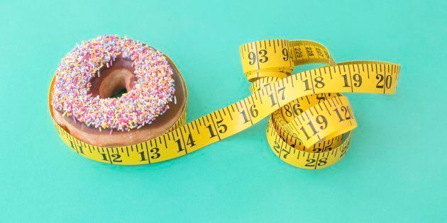 How Many Calories Do I Need Per