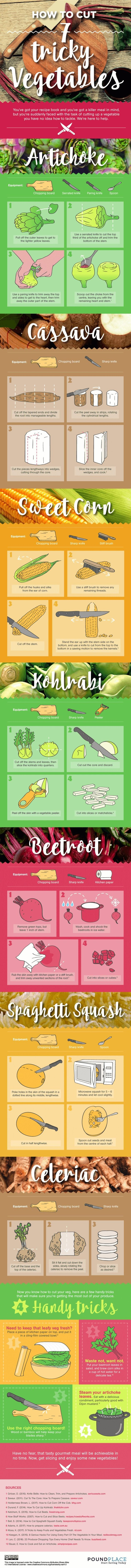 Here's How To Cut And Prep 7 Tricky