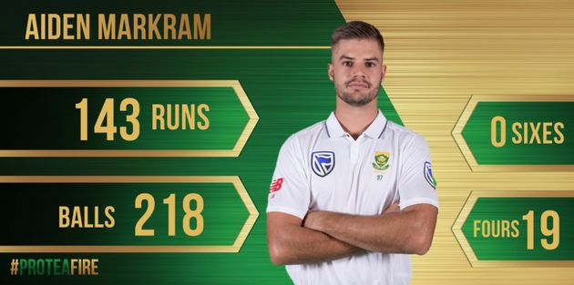 Proteas Hail Another Cricket Prodigy: Aiden