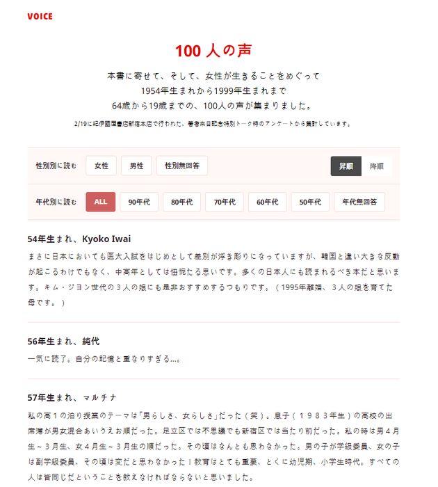 세계 여성의 날 '82년생 김지영'의 일본 독자 서평 100개가