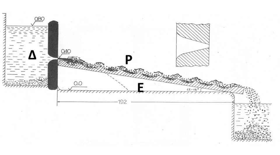 Εικ.8. Τομή για την κατανόηση της διαδικασίας εμπλουτισμού. Δεξαμενή (Δ), Ξύλινο Ρείθρο (Ρ),  Επίπεδο Εμπλουτισμού (Ε). Το ρείθρο  υπό κλίση με το ένα του άκρο κάτω από το ακροφύσιο της δεξαμενής και το άλλο επί του επιπέδου εμπλουτισμού.