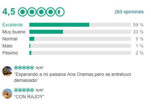 El restaurante en el que estuvo Rajoy toda la tarde se llena de hilarantes reseñas en
