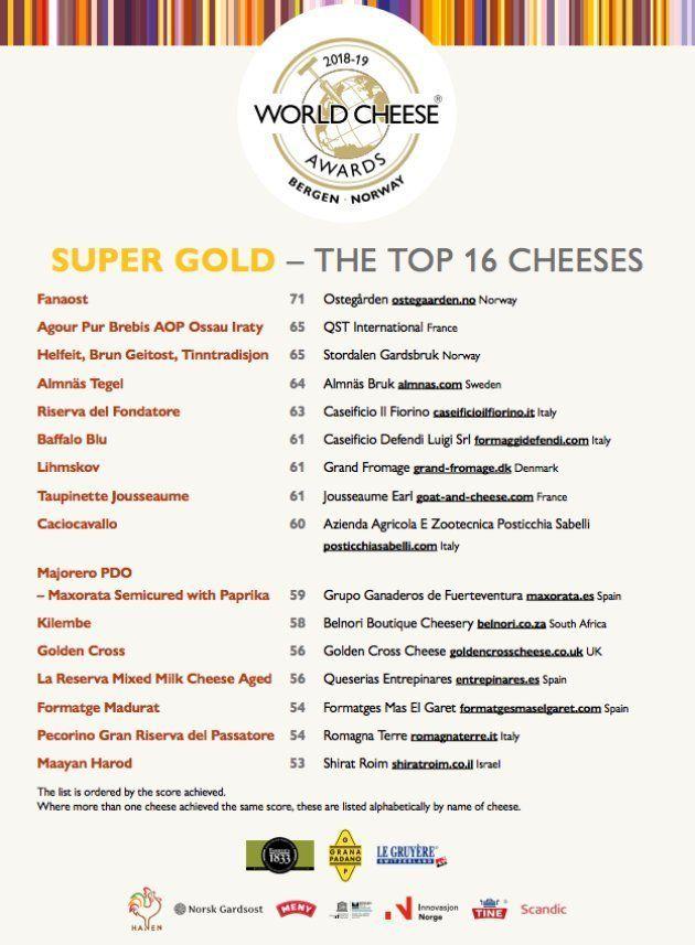 Los 16 mejores quesos del mundo, según el certamen World Cheese