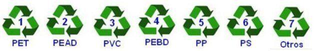 Símbolos del plástico