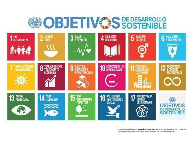 Objetivos de Desarrollo Sostenible de las Naciones