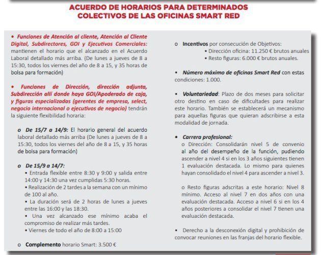 Acuerdo firmado por Santander y los