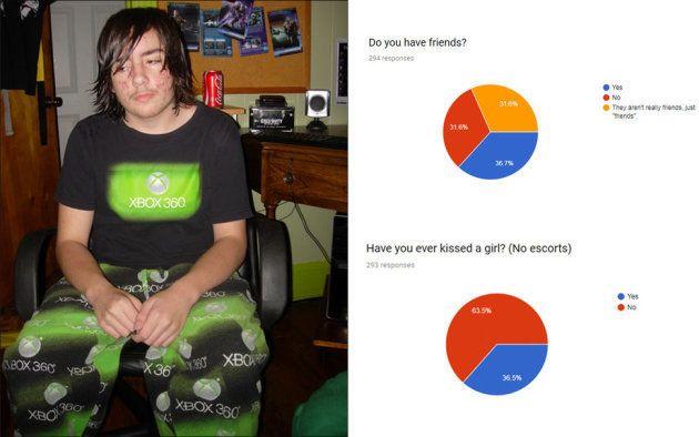 A la izquierda, Peterson con 12 años. A la derecha, los resultados de un reciente sondeo de usuarios...