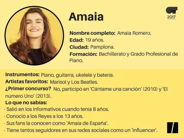 Ficha de Amaia 'OT': antes de ser la 'Amaia de España' ya había salido en