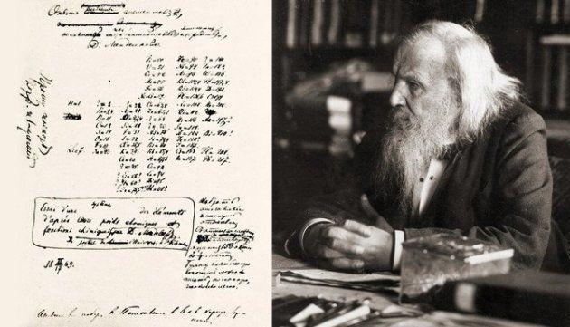Tabla periódica original y su autor, Dmitri