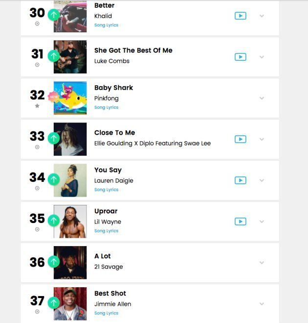 Top 100 de Billboard a 12 de enero de