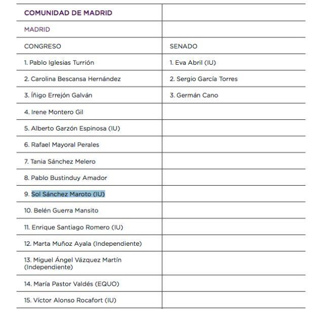 Candidatura de Unidos Podemos a las elecciones generales en la provincia de