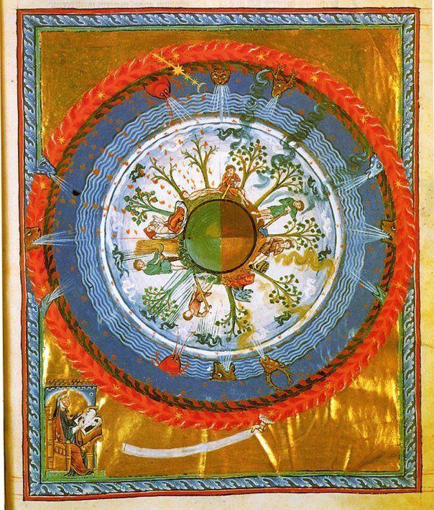 'Liber divinorum operum I, 4.', de Hildegard Von