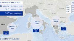 Más de 500 migrantes han muerto en lo que va de año en el