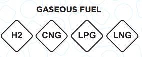 Adiós a la gasolina 95, 98 y el diésel: guía para aclararte con el cambio de etiquetado en las