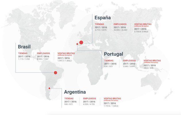 Número de tiendas, empleados y facturación que tiene la cadena de supermercados Dia en los cuatro países...