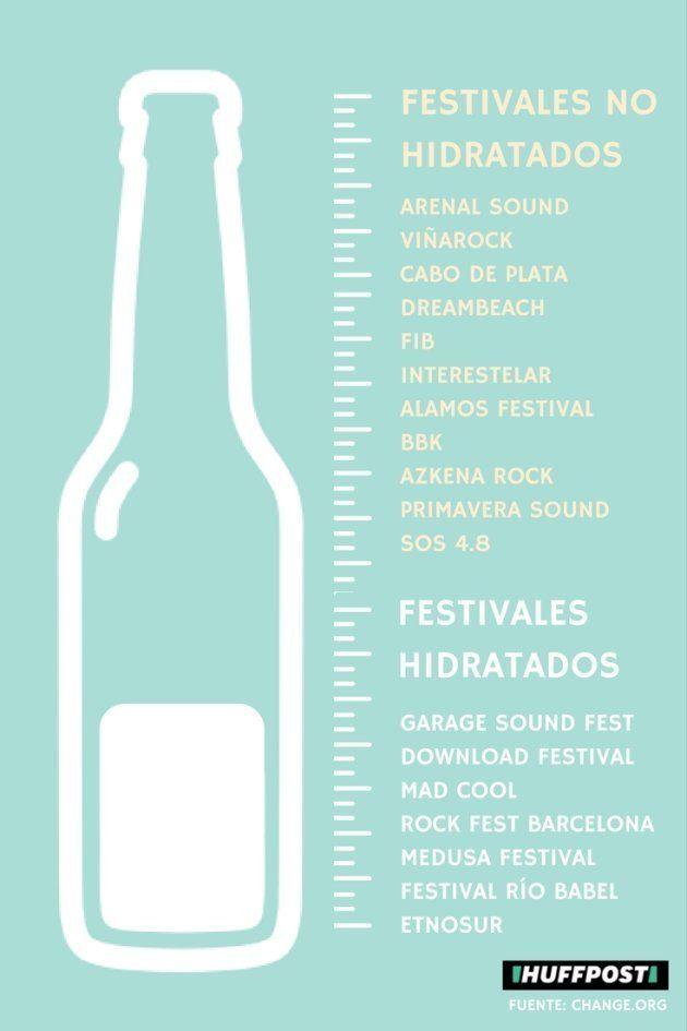 Agua gratis en los festivales de música: ¿cada vez más