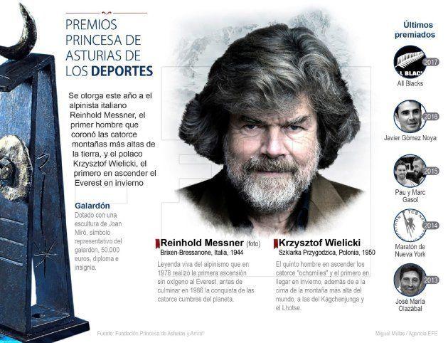 GRAF8317. MADRID, 16/05/2018.- Detalle de la infograf�a de la Agencia EFE