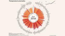 El 'time lapse' con gráficos que muestra cómo ha aumentado la temperatura desde 1900 hasta