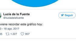 Dos tuits virales llaman a la razón tras los atentados en