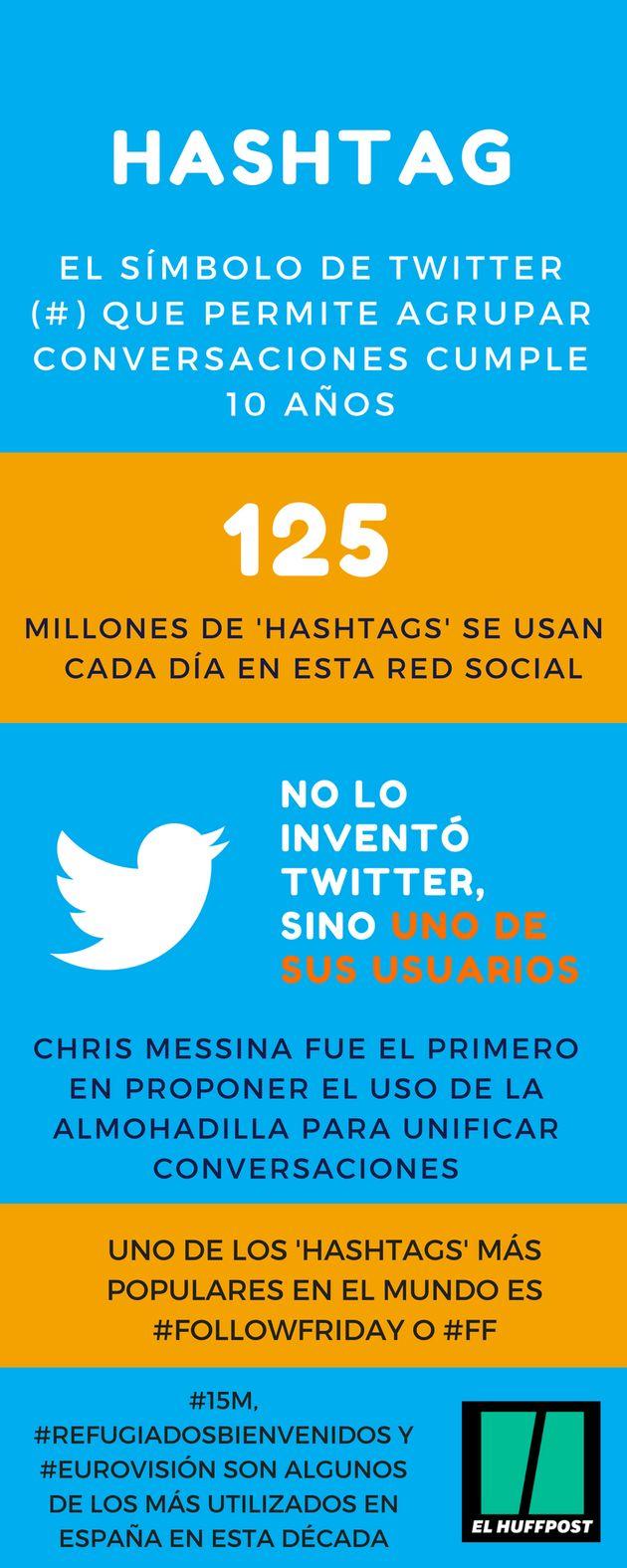 Curiosidades del 'hashtag' en su décimo