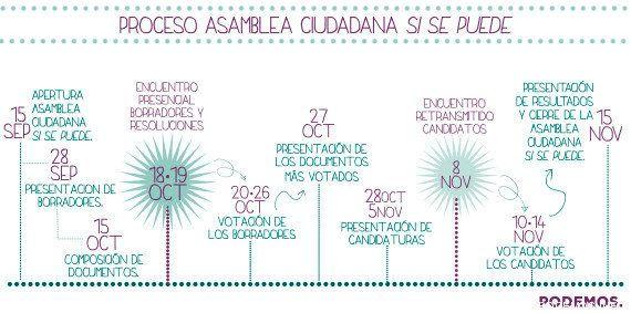 Organización de Podemos: la propuesta de Pablo Iglesias se impone con un 80,71% de