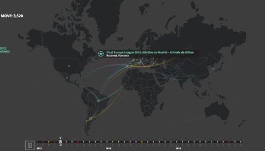 ¿Qué evento movió a más gente por el mundo entre 2012 y