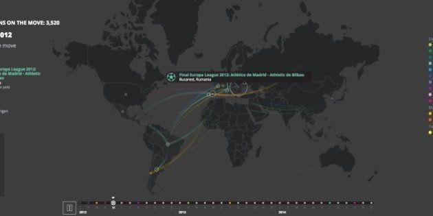 Los eventos que más personas han movido por el mundo entre 2012 y 2014