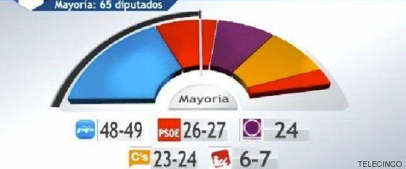 Campaña electoral del 24M: Día