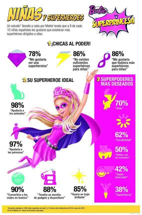 Las niñas quieren ser superheroínas: cómo y por qué están cambiando las