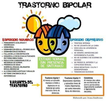 El trastorno bipolar no es como te cuentan en la