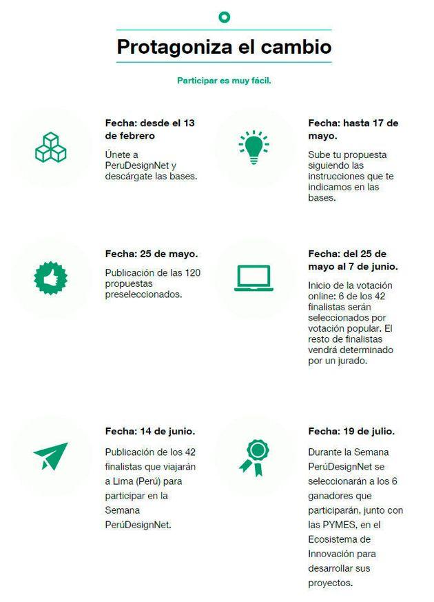 PerúDesignNet: cómo el diseño puede cambiar el rumbo de una empresa y un