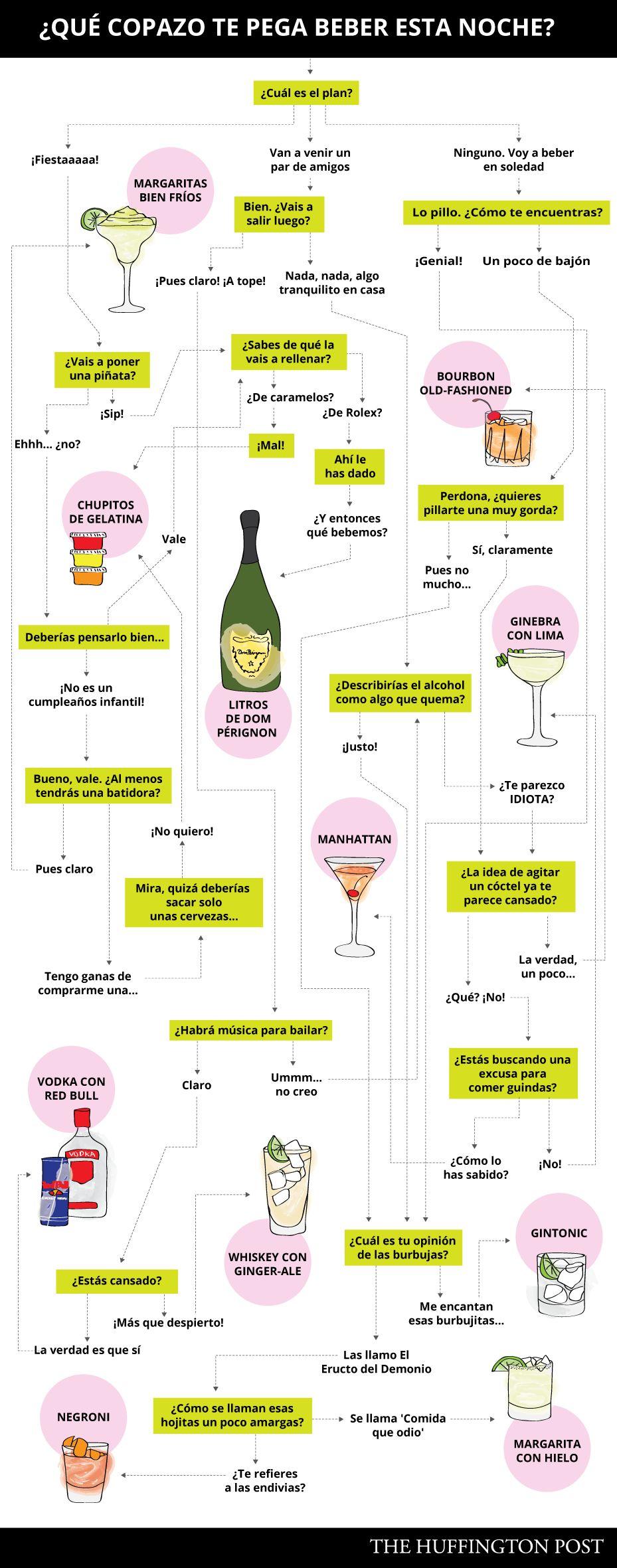 Esta infografía te dice exactamente qué cóctel tienes que beber esta