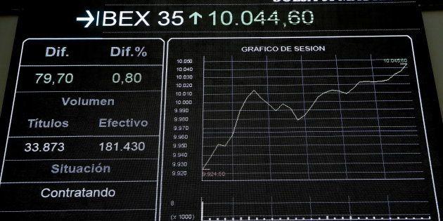 El Ibex 35 pierde un 0,17 % y se le resisten los 10.200