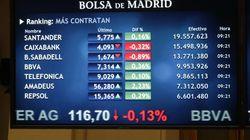 El Ibex vuelve a dejarse el tipo, hasta un 0,29%, con la mirada puesta en la banca
